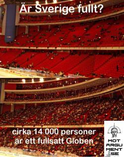 Globen 14 000 personer