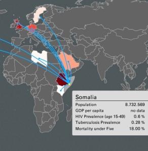 Emigrationen från Somalia, 2007