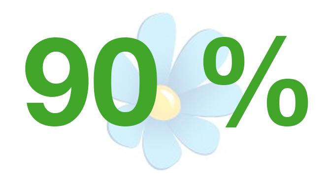 Räcker 90% för Jimmie Åkesson? Del 2