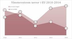 europol_te-sat2011-2015_rev_Sida_1_Bild_0001 (640x354)