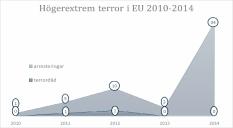 europol_te-sat2011-2015_rev_Sida_2_Bild_0001 (640x354)