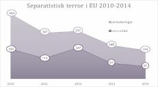 europol_te-sat2011-2015_rev_Sida_3_Bild_0001 (640x354)