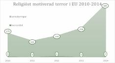 europol_te-sat2011-2015_rev_Sida_4_Bild_0001 (640x351)