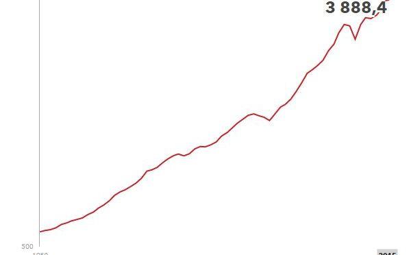 Granskning av systemkollapsen – Del 2 – BNP