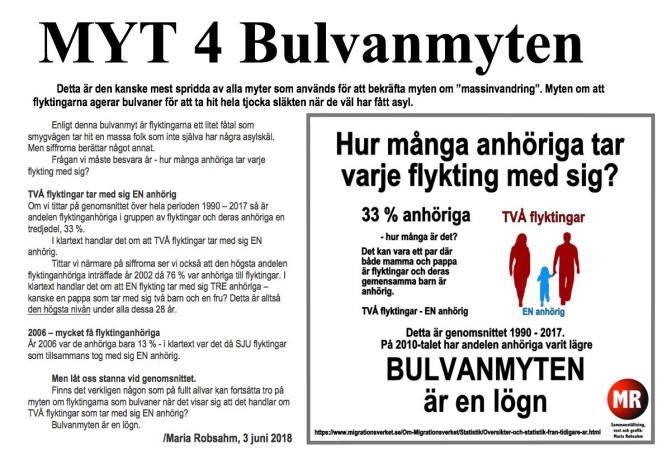 Myt 4: Bulvanmyten