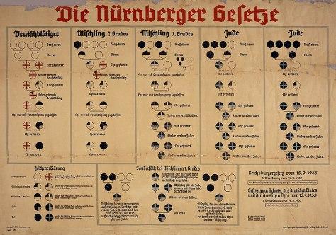 Nürnberglagarna