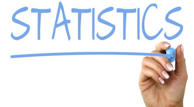 Statistik-Sverige