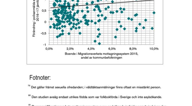 BRÅ-rapporten: Ingen koppling mellan flyktingar och sexualbrott