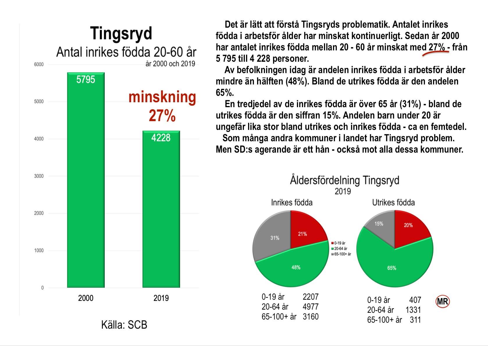 Sverige   Motargument   Sida 2